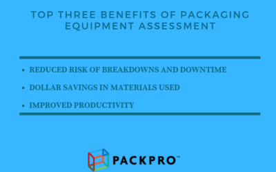 Packaging Equipment Assessment Delivers Remarkable Savings