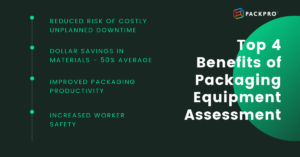 Top 4 Benefits of packaging equipment assessment by PACKPRO