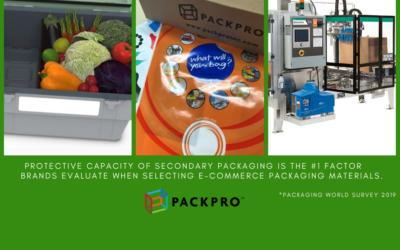 E-commerce Packaging Trends